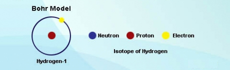 Hydrogen-Pic1